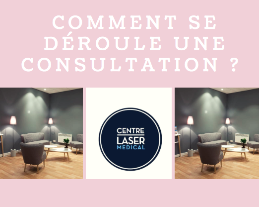 centre lille comment se d roule une consultation. Black Bedroom Furniture Sets. Home Design Ideas